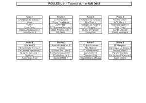 Poules U11 - 1er Mai 2018
