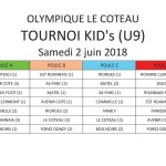 Poules tournoi KID'S 2018
